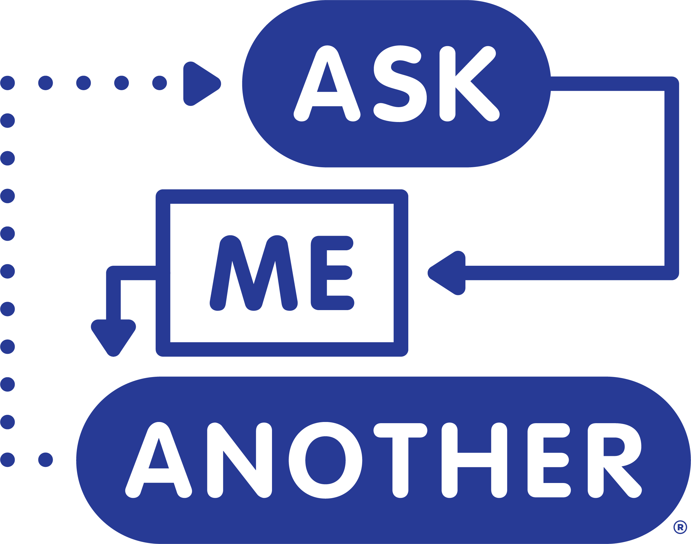 Ask Me Another | WVXU
