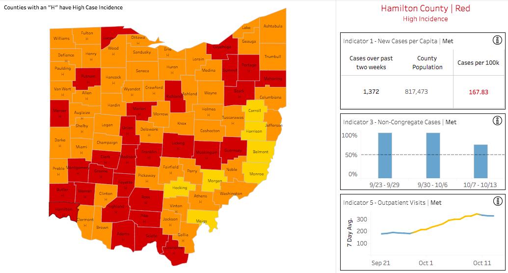 Hamilton County Could Soon Turn Purple On Ohio S Covid 19 Advisory Map Wvxu
