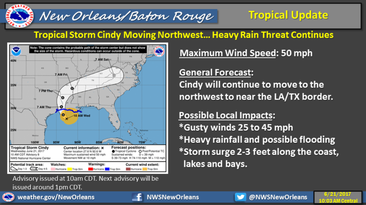 Tropical Storm Warning Lifted For New Orleans, But Threats